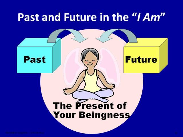 """Diagram of """"Past and Future in Now"""""""