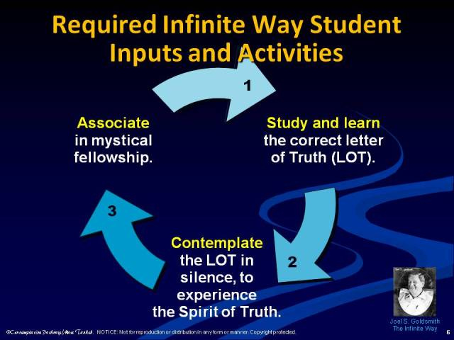 Chart of Infinite Way Student Activities