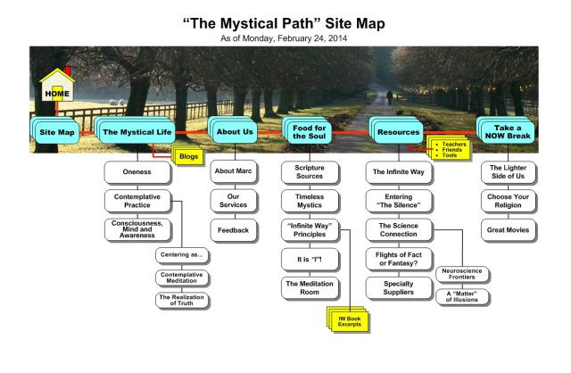 Our Site Map (as of February 24, 2014)