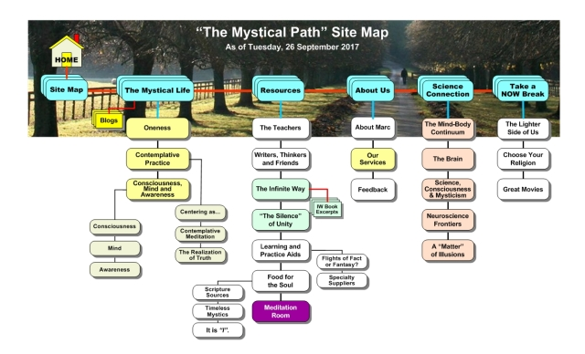 26 September 2017 Site Map