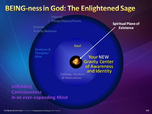 "PowerPoint slide for ""BEING-ness in God of The Enlightened Sage""."